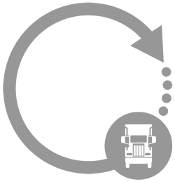 24/7 Trucking Services graphic